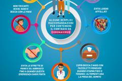 Raccomandazioni per contenere il contagio da virus